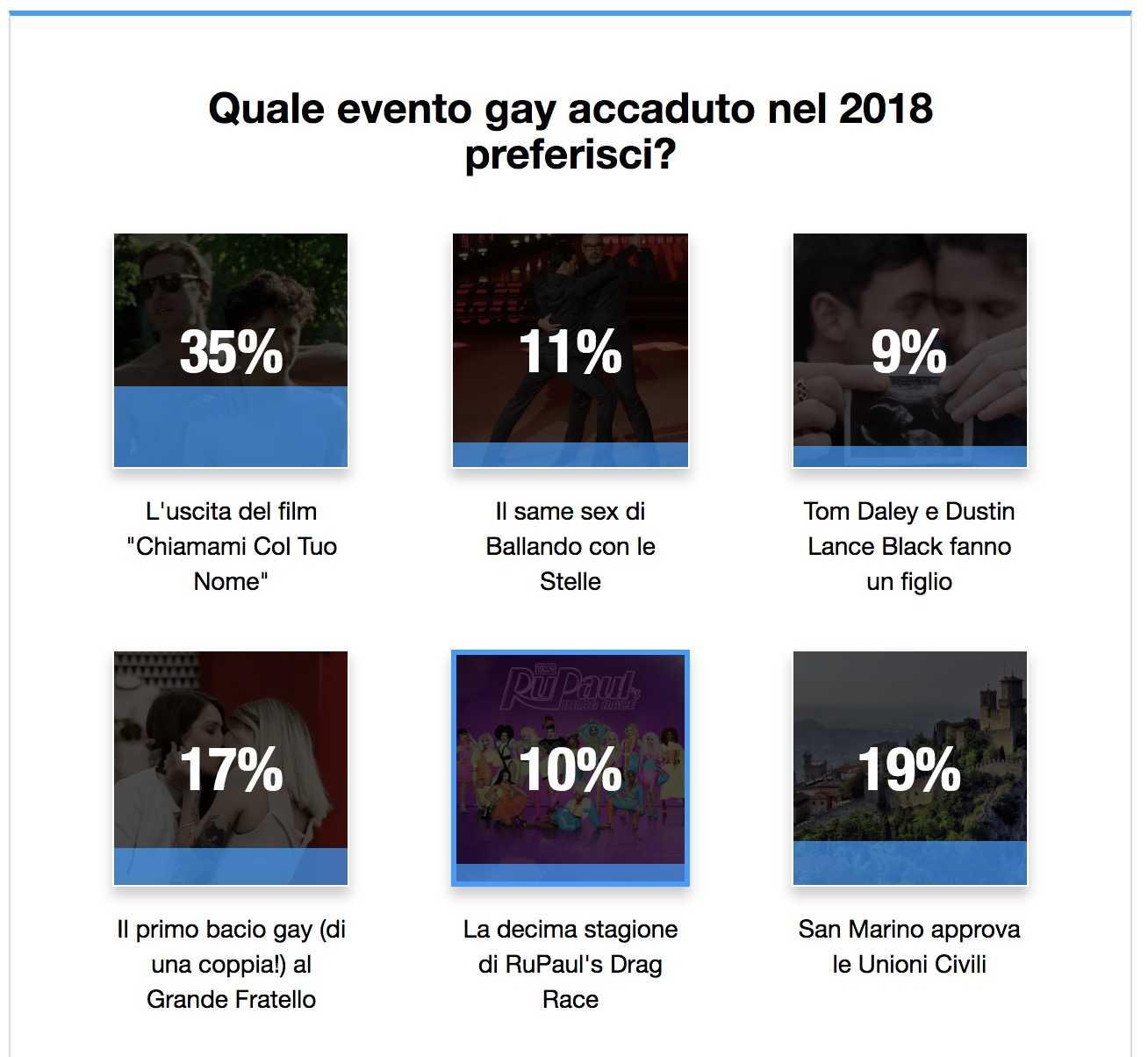 Schermata 2018-12-18 alle 16.56.24